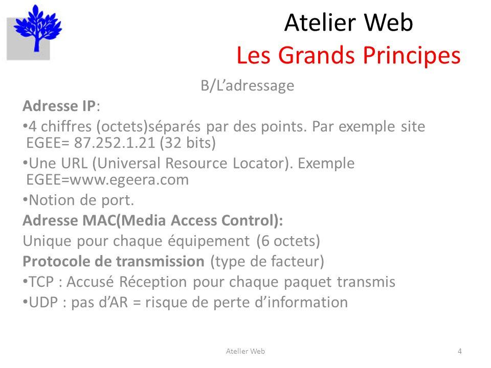 Atelier Web Les Grands Principes B/Ladressage Adresse IP: 4 chiffres (octets)séparés par des points.