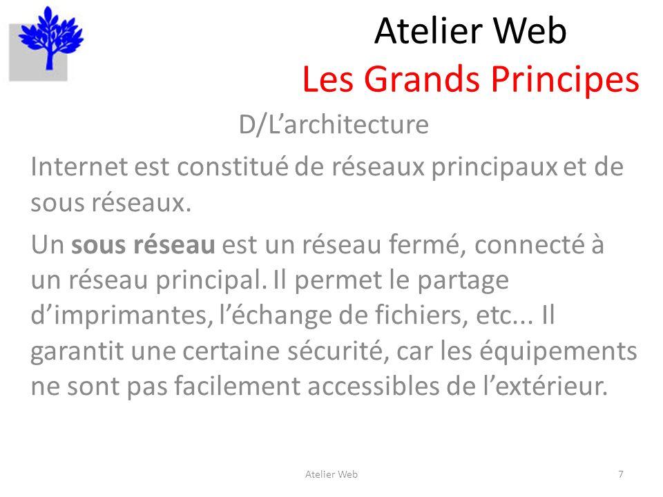 Atelier Web Les Grands Principes D/Larchitecture Internet est constitué de réseaux principaux et de sous réseaux.