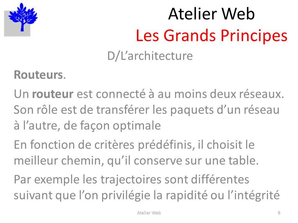 Atelier Web Les Grands Principes D/Larchitecture Routeurs. Un routeur est connecté à au moins deux réseaux. Son rôle est de transférer les paquets dun