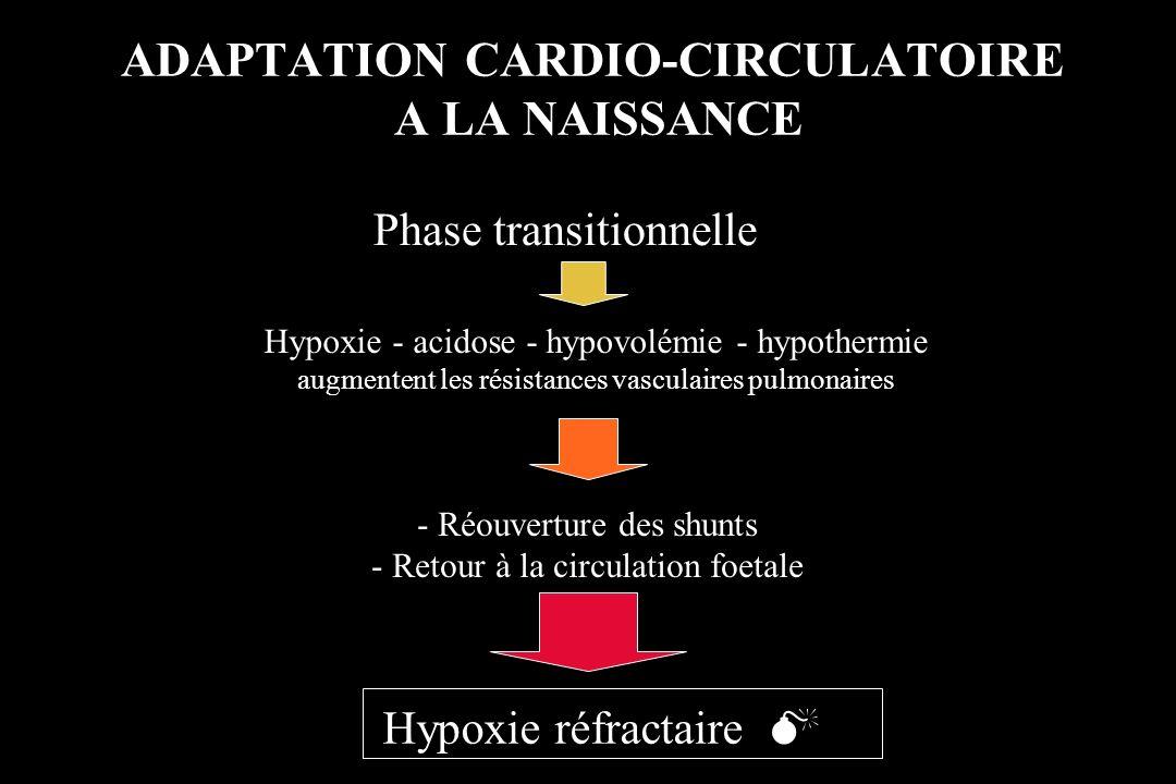ADAPTATION CARDIO-CIRCULATOIRE A LA NAISSANCE Phase transitionnelle Hypoxie - acidose - hypovolémie - hypothermie augmentent les résistances vasculair
