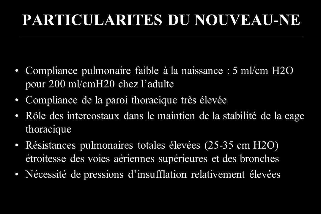 PARTICULARITES DU NOUVEAU-NE Compliance pulmonaire faible à la naissance : 5 ml/cm H2O pour 200 ml/cmH20 chez ladulte Compliance de la paroi thoraciqu