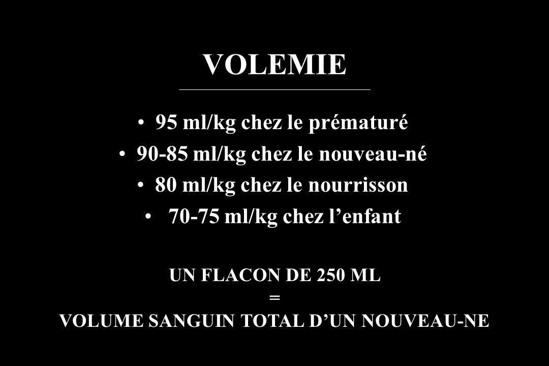 VOLEMIE 95 ml/kg chez le prématuré 90-85 ml/kg chez le nouveau-né 80 ml/kg chez le nourrisson 70-75 ml/kg chez lenfant UN FLACON DE 250 ML = VOLUME SA