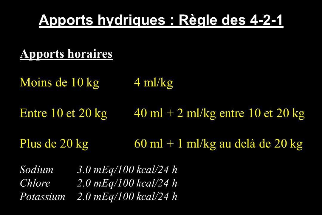 Apports horaires Moins de 10 kg4 ml/kg Entre 10 et 20 kg40 ml + 2 ml/kg entre 10 et 20 kg Plus de 20 kg60 ml + 1 ml/kg au delà de 20 kg Sodium3.0 mEq/
