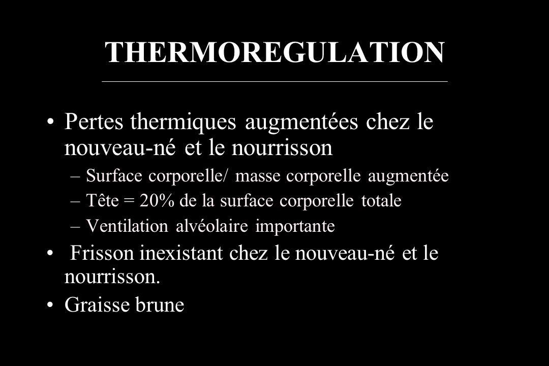THERMOREGULATION Pertes thermiques augmentées chez le nouveau-né et le nourrisson –Surface corporelle/ masse corporelle augmentée –Tête = 20% de la su