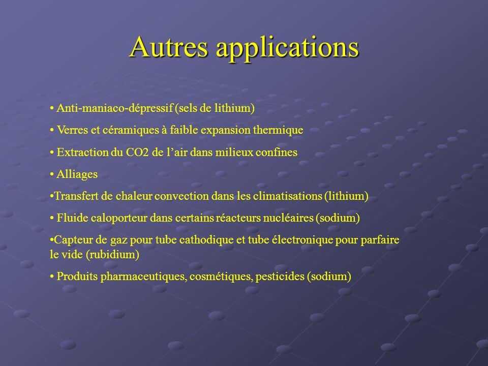 Autres applications Anti-maniaco-dépressif (sels de lithium) Verres et céramiques à faible expansion thermique Extraction du CO2 de lair dans milieux