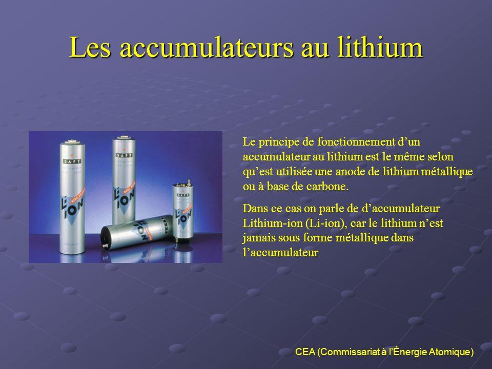 Les accumulateurs au lithium Le principe de fonctionnement dun accumulateur au lithium est le même selon quest utilisée une anode de lithium métalliqu