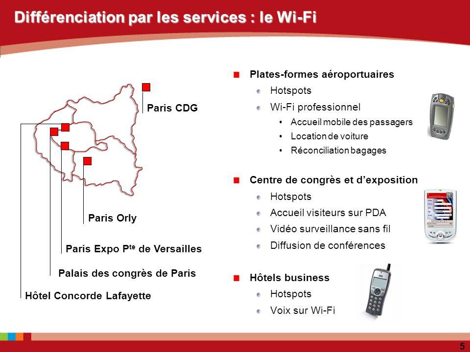 5 Différenciation par les services : le Wi-Fi Plates-formes aéroportuaires Hotspots Wi-Fi professionnel Accueil mobile des passagers Location de voitu