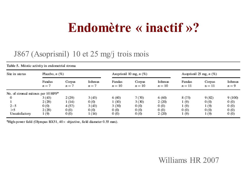 Williams HR 2007 Endomètre « inactif »? J867 (Asoprisnil) 10 et 25 mg/j trois mois
