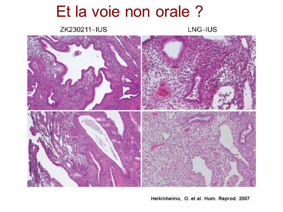 Heikinheimo, O. et al. Hum. Reprod. 2007 Et la voie non orale ?