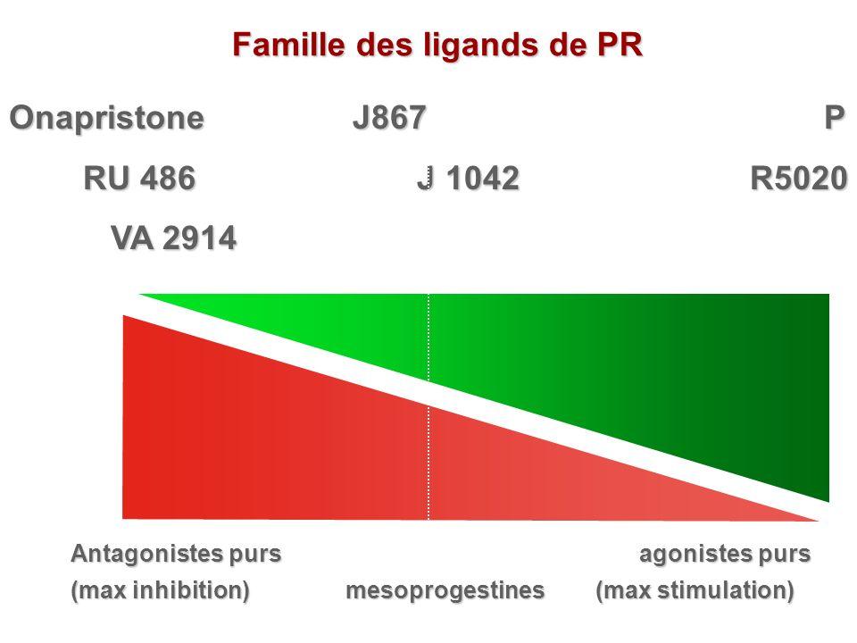 Onapristone J867 P RU 486 J 1042 R5020 RU 486 J 1042 R5020 VA 2914 VA 2914 Antagonistes purs agonistes purs (max inhibition) mesoprogestines (max stim