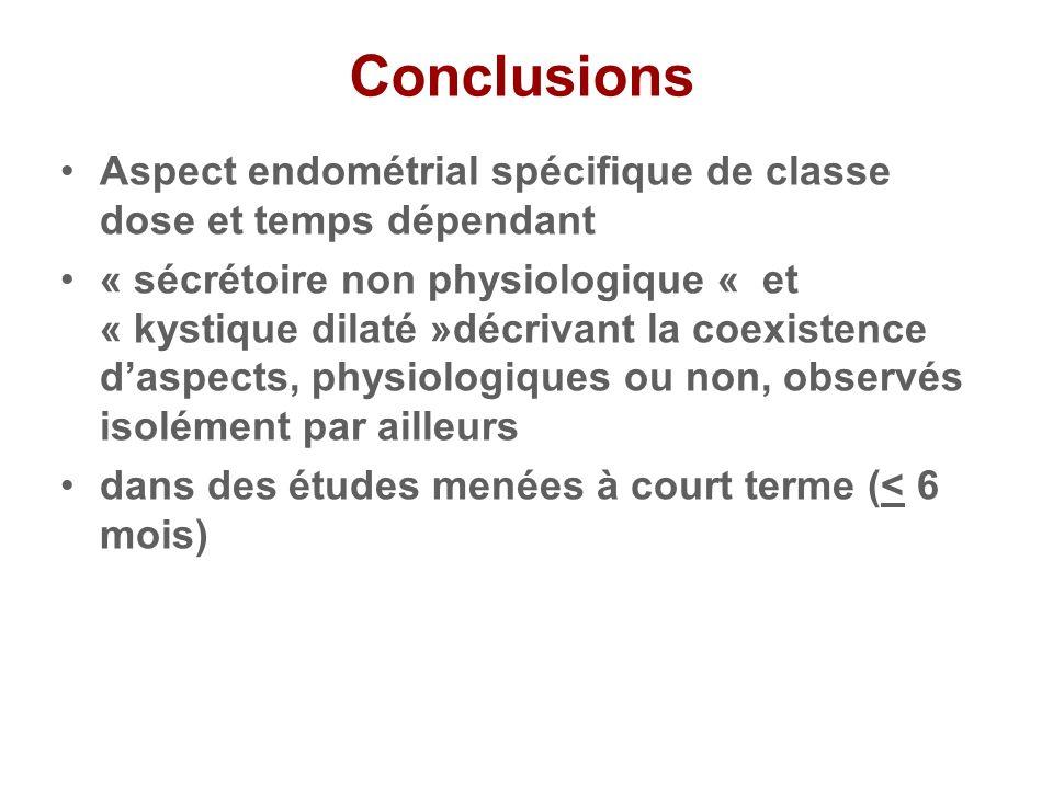 Conclusions Aspect endométrial spécifique de classe dose et temps dépendant « sécrétoire non physiologique « et « kystique dilaté »décrivant la coexis