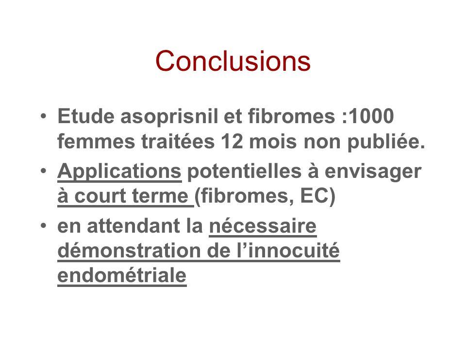 Conclusions Etude asoprisnil et fibromes :1000 femmes traitées 12 mois non publiée. Applications potentielles à envisager à court terme (fibromes, EC)