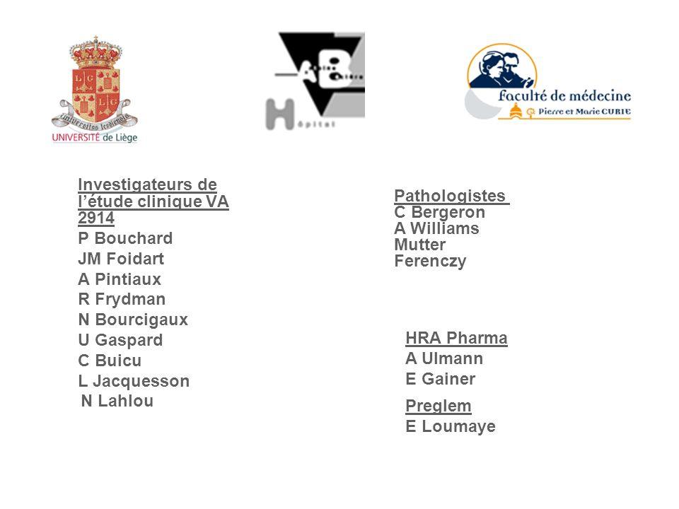 Investigateurs de létude clinique VA 2914 P Bouchard JM Foidart A Pintiaux R Frydman N Bourcigaux U Gaspard C Buicu L Jacquesson N Lahlou HRA Pharma A