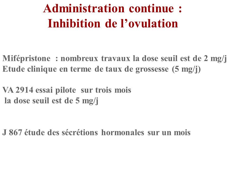 Administration continue : Inhibition de lovulation Mifépristone : nombreux travaux la dose seuil est de 2 mg/j Etude clinique en terme de taux de gros