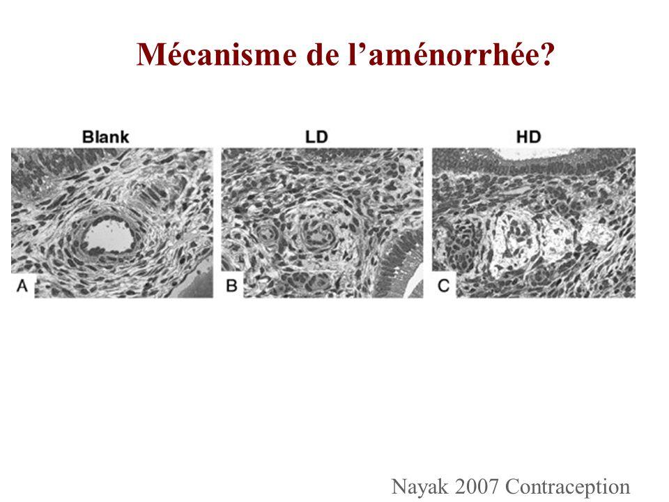 Nayak 2007 Contraception Mécanisme de laménorrhée?