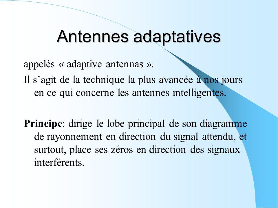 Antennes adaptatives appelés « adaptive antennas ». Il sagit de la technique la plus avancée à nos jours en ce qui concerne les antennes intelligentes