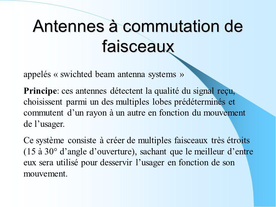 Antennes à commutation de faisceaux appelés « swichted beam antenna systems » Principe: ces antennes détectent la qualité du signal reçu, choisissent