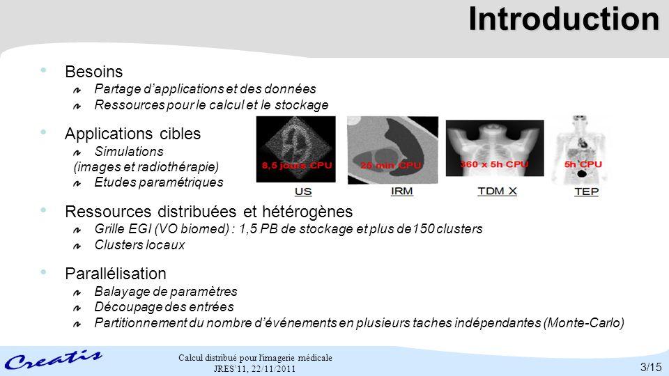Calcul distribué pour l'imagerie médicale JRES11, 22/11/2011 Introduction Besoins Partage dapplications et des données Ressources pour le calcul et le