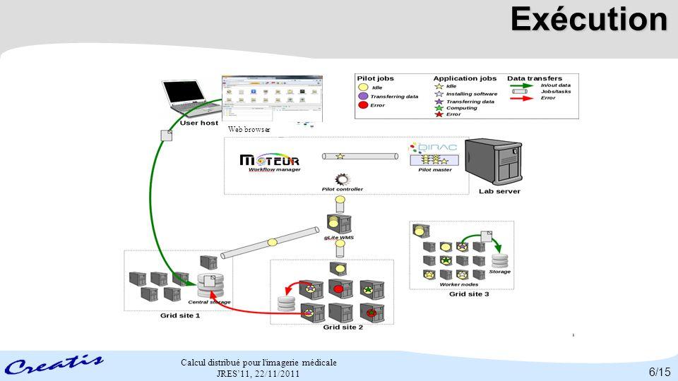 Calcul distribué pour l'imagerie médicale JRES11, 22/11/2011 Exécution 6/15 Web browser