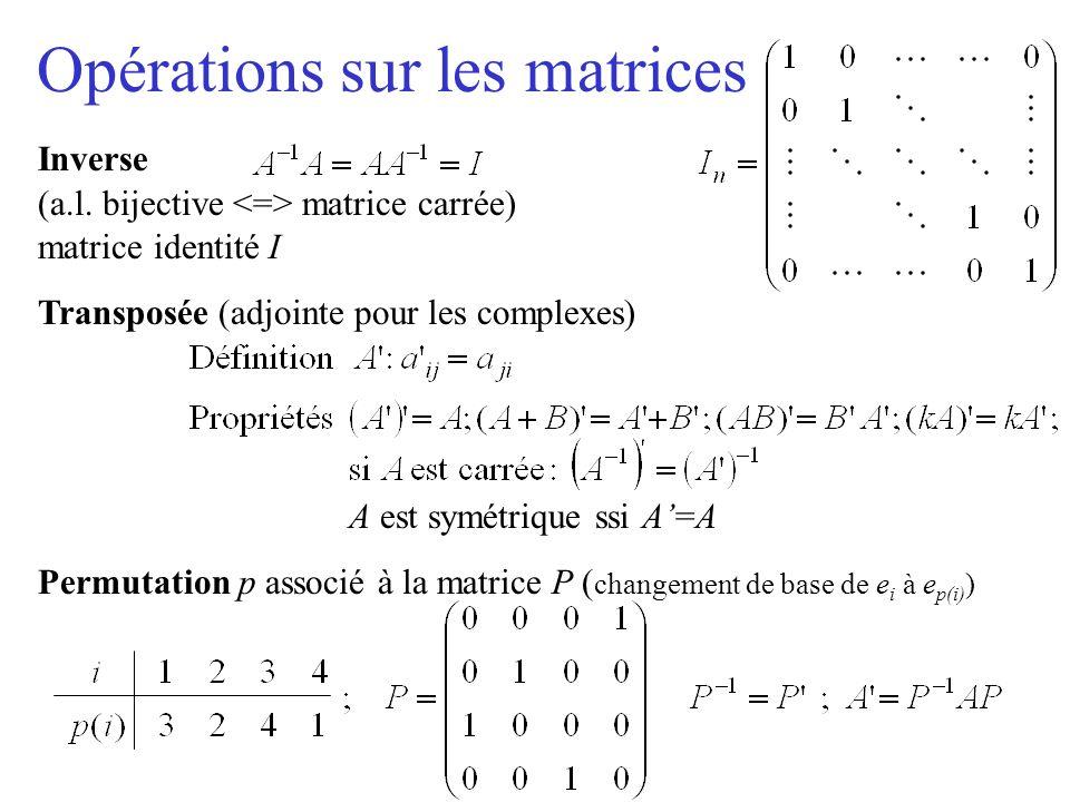 Opérations sur les matrices Inverse (a.l. bijective matrice carrée) matrice identité I Transposée (adjointe pour les complexes) A est symétrique ssi A