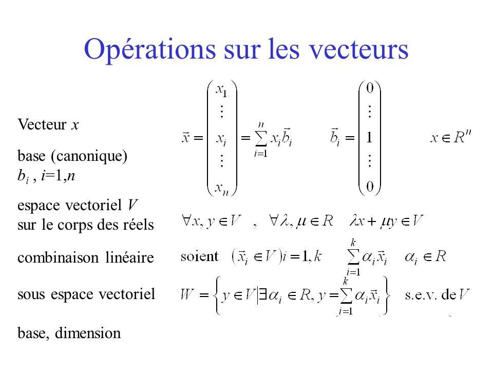 Opérations sur les vecteurs Vecteur x base (canonique) b i, i=1,n espace vectoriel V sur le corps des réels combinaison linéaire sous espace vectoriel