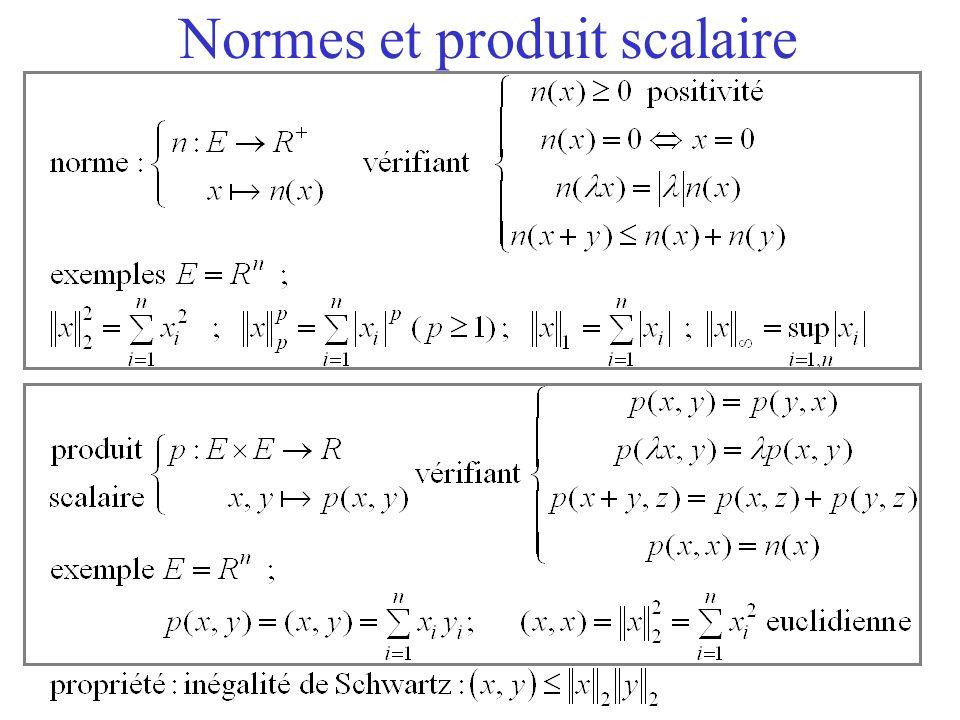 Quelques matrices particulières Matrices carrées Matrices diagonales Matrices triangulaires (inférieure et supérieure) Matrices par bandes Matrice diagonale (strictement) dominante Matrice symétrique Matrice de Vandermonde (déjà vu en introduction) Matrice de Toeplitz Matrice de Hankel