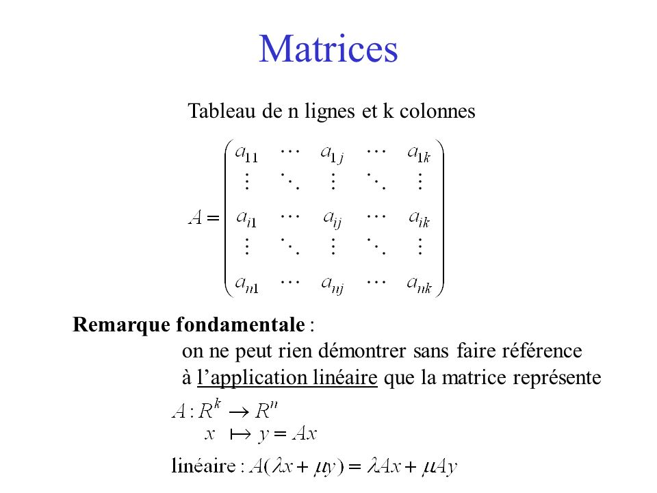 Matrices Tableau de n lignes et k colonnes Remarque fondamentale : on ne peut rien démontrer sans faire référence à lapplication linéaire que la matri