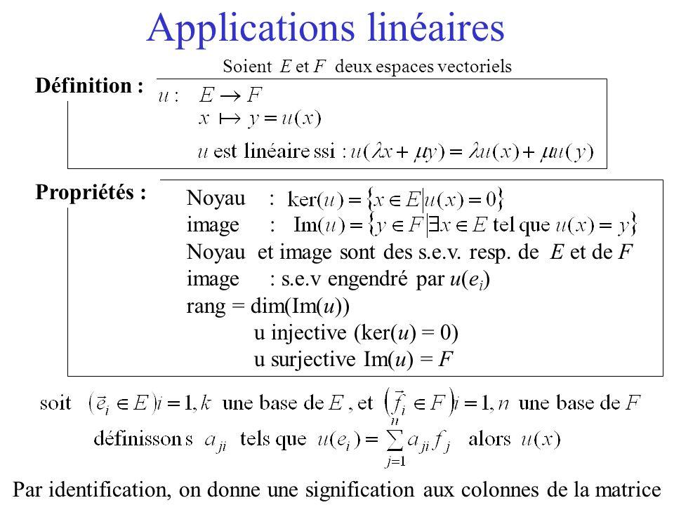 Applications linéaires Noyau : image : Noyau et image sont des s.e.v. resp. de E et de F image : s.e.v engendré par u(e i ) rang = dim(Im(u)) u inject