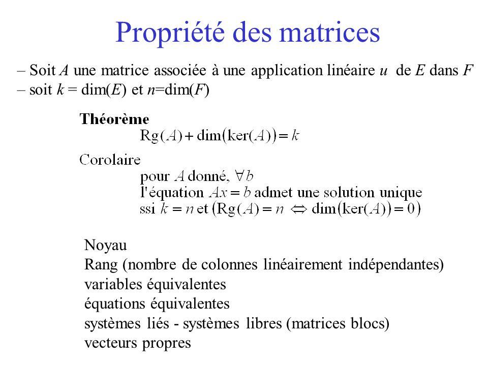 Propriété des matrices Noyau Rang (nombre de colonnes linéairement indépendantes) variables équivalentes équations équivalentes systèmes liés - systèm