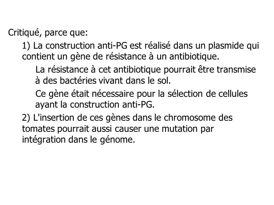 Critiqué, parce que: 1) La construction anti-PG est réalisé dans un plasmide qui contient un gène de résistance à un antibiotique. La résistance à cet