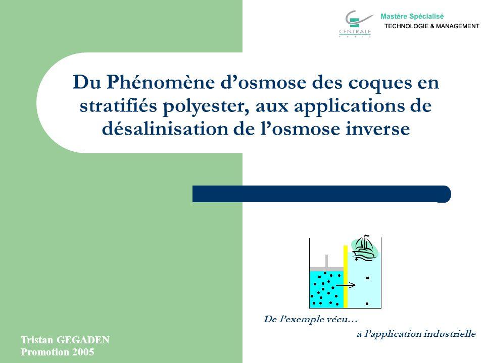 Conclusion Station de désalinisation par osmose inverse Phénomènes dosmose et dhydrolyse des coques en stratifiés polyester