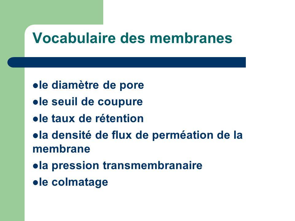 Vocabulaire des membranes le diamètre de pore le seuil de coupure le taux de rétention la densité de flux de perméation de la membrane la pression tra