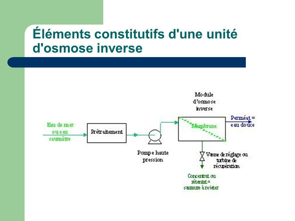 Éléments constitutifs d'une unité d'osmose inverse