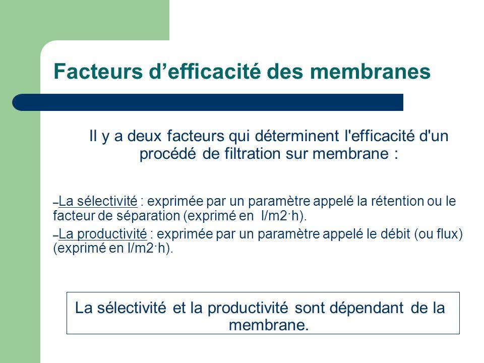Facteurs defficacité des membranes Il y a deux facteurs qui déterminent l'efficacité d'un procédé de filtration sur membrane : – La sélectivité : expr