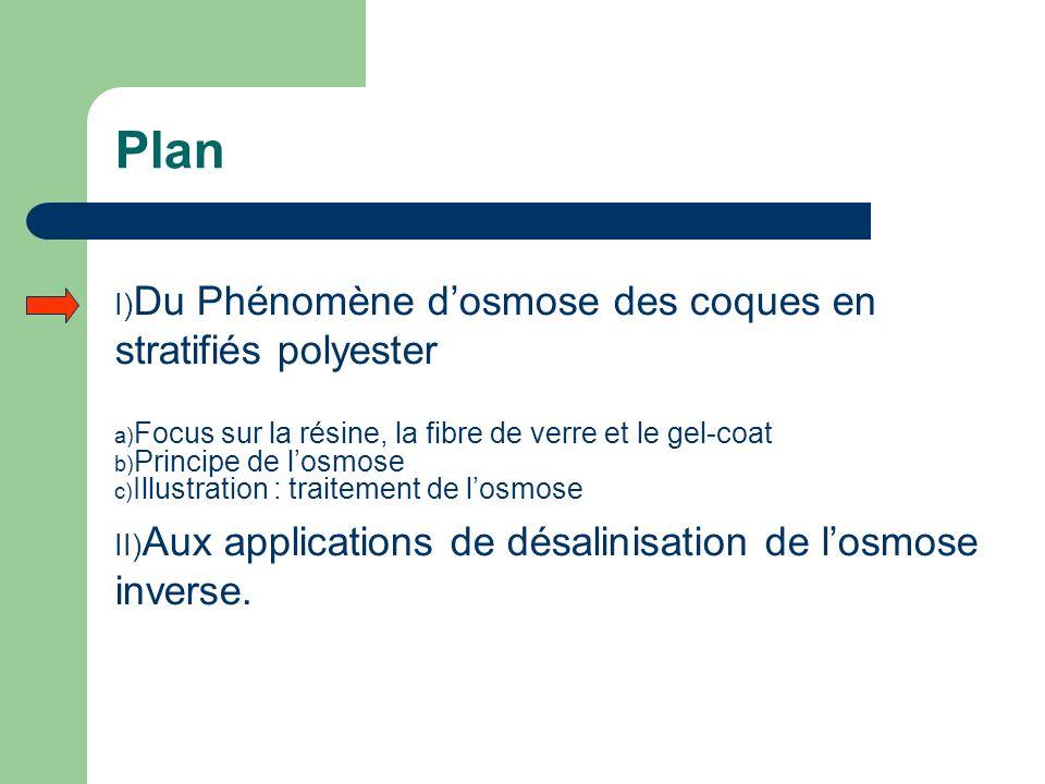 Plan I) Du Phénomène dosmose des coques en stratifiés polyester a) Focus sur la résine, la fibre de verre et le gel-coat b) Principe de losmose c) Ill