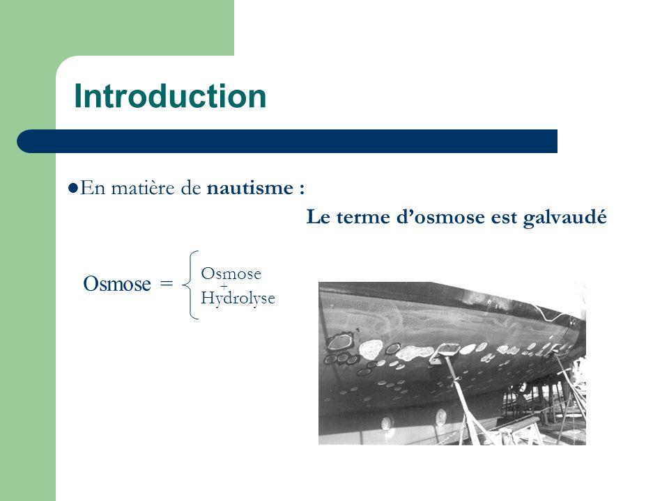 Introduction En matière de nautisme : Le terme dosmose est galvaudé Osmose Hydrolyse Osmose = +