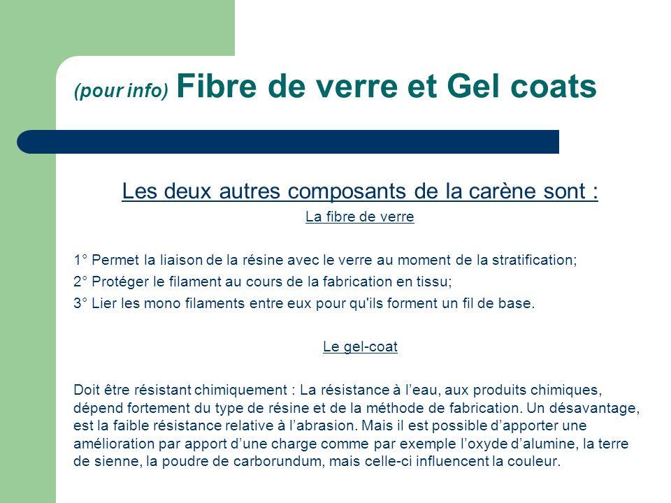 (pour info) Fibre de verre et Gel coats Les deux autres composants de la carène sont : La fibre de verre 1° Permet la liaison de la résine avec le ver
