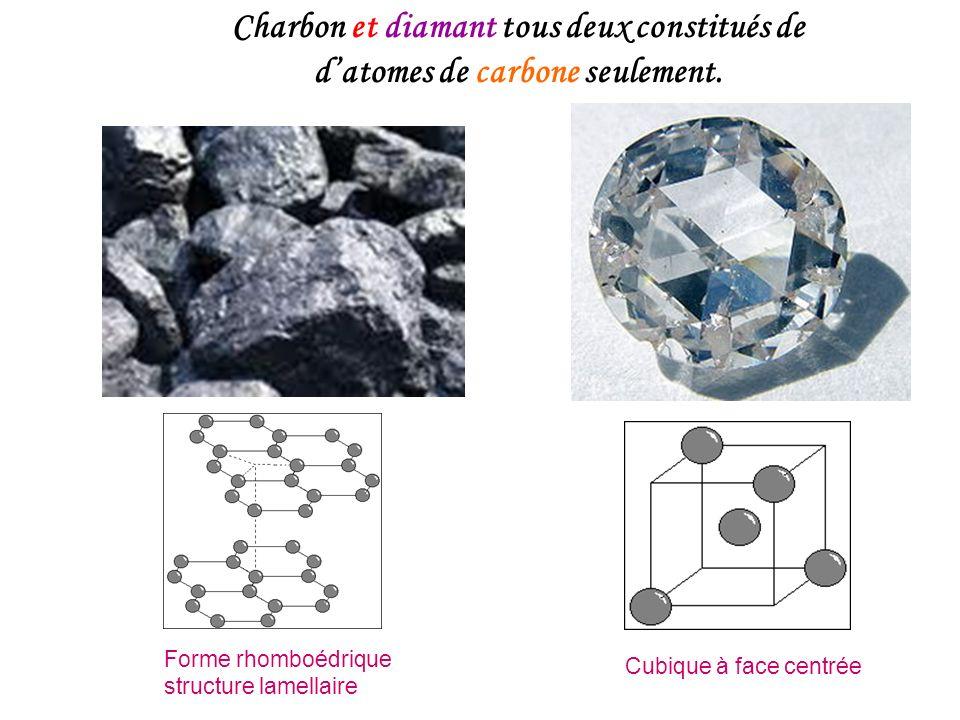 Charbon et diamant tous deux constitués de datomes de carbone seulement. Cubique à face centrée Forme rhomboédrique structure lamellaire