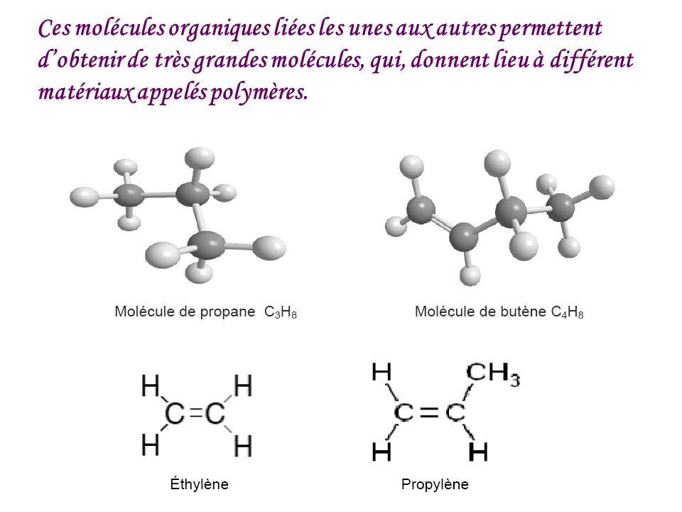 Ces molécules organiques liées les unes aux autres permettent dobtenir de très grandes molécules, qui, donnent lieu à différent matériaux appelés poly