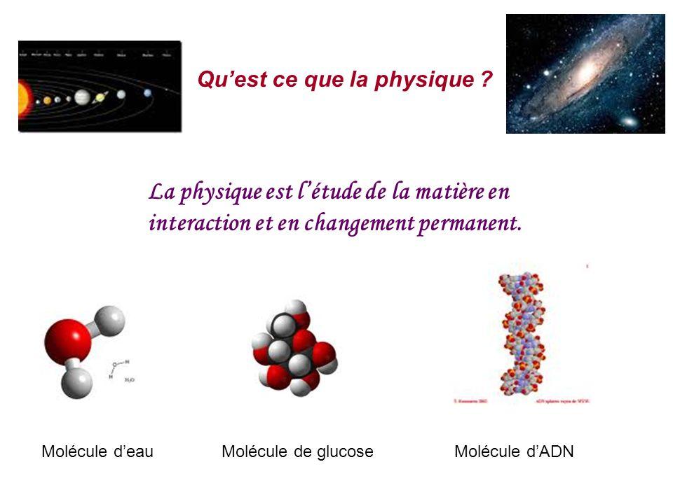 Quest ce que la physique ? La physique est létude de la matière en interaction et en changement permanent. Molécule deauMolécule de glucoseMolécule dA