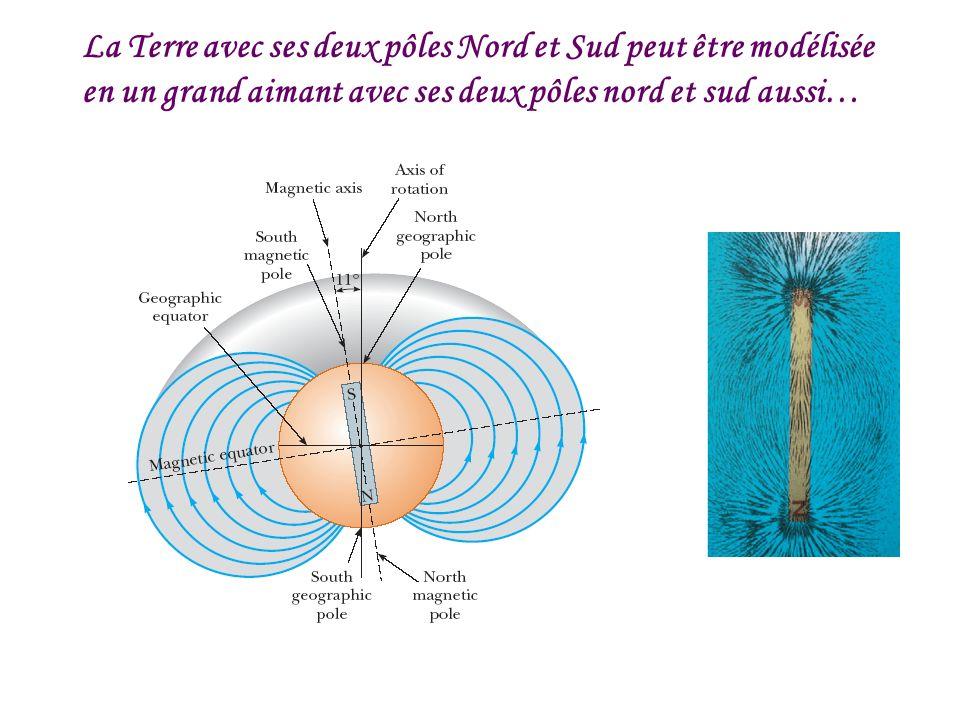 La Terre avec ses deux pôles Nord et Sud peut être modélisée en un grand aimant avec ses deux pôles nord et sud aussi…