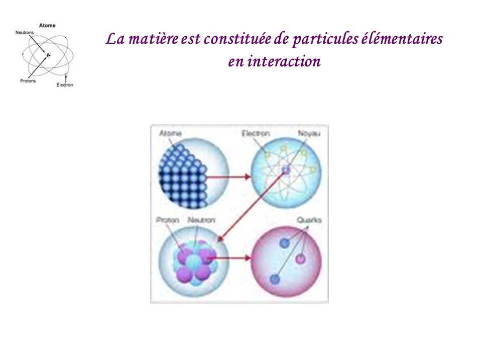 Tout dans l univers est gouverné par quatre forces fondamentales la gravitation, (qui maintient la terre sur son orbite autour du soleil) la force électromagnétique, (qui permet au courant de passer dans un fil ) la force d interaction faible, (désintégration radioactive) la force d interaction forte.