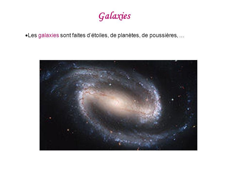 Notre galaxie Cœur de la Voie lactée vu en infrarouge par le télescope Notre galaxie appelée voie lactée contient 100 milliards détoiles