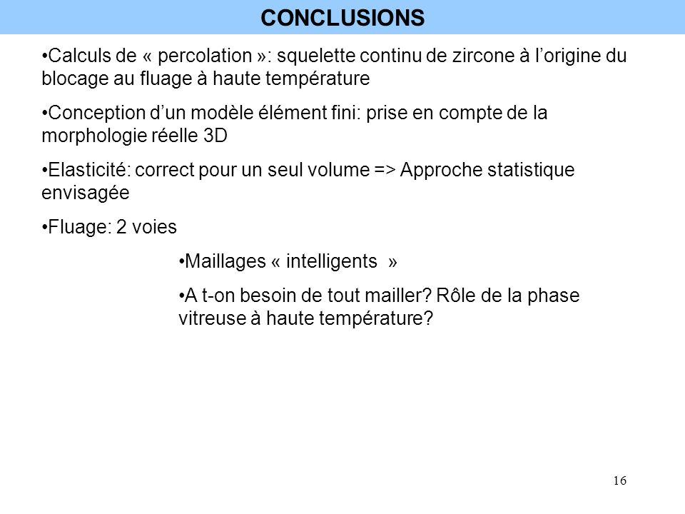 16 CONCLUSIONS Calculs de « percolation »: squelette continu de zircone à lorigine du blocage au fluage à haute température Conception dun modèle élém