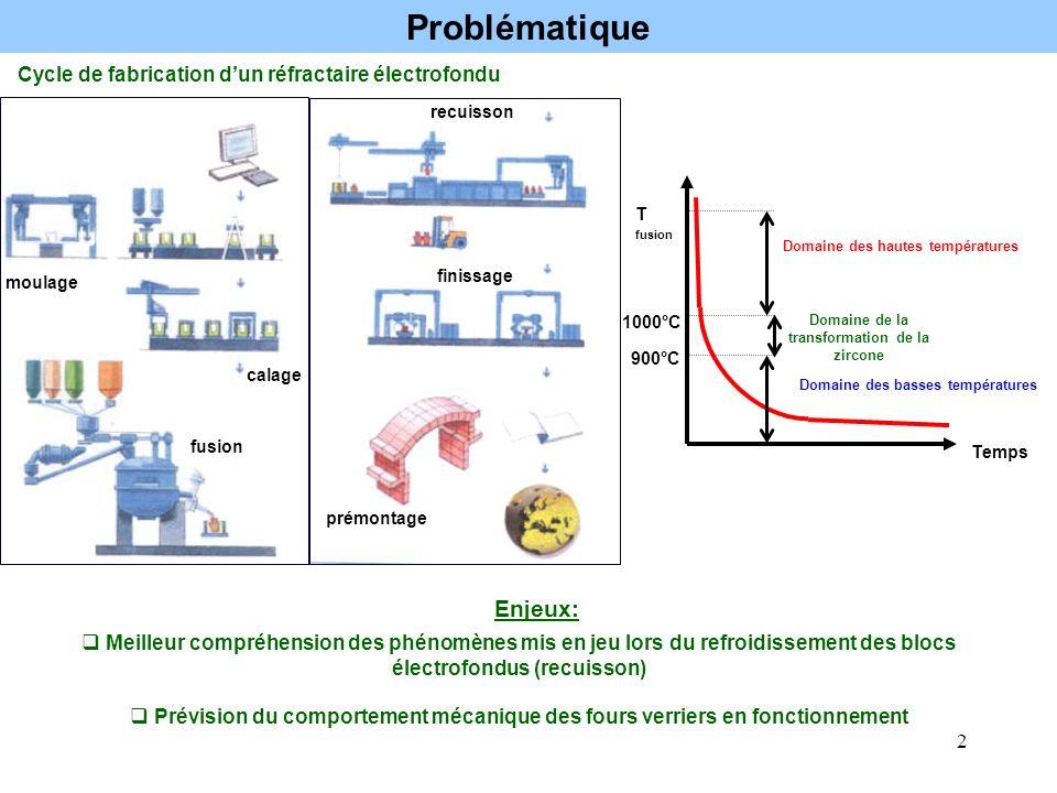 2 Problématique Meilleur compréhension des phénomènes mis en jeu lors du refroidissement des blocs électrofondus (recuisson) Prévision du comportement