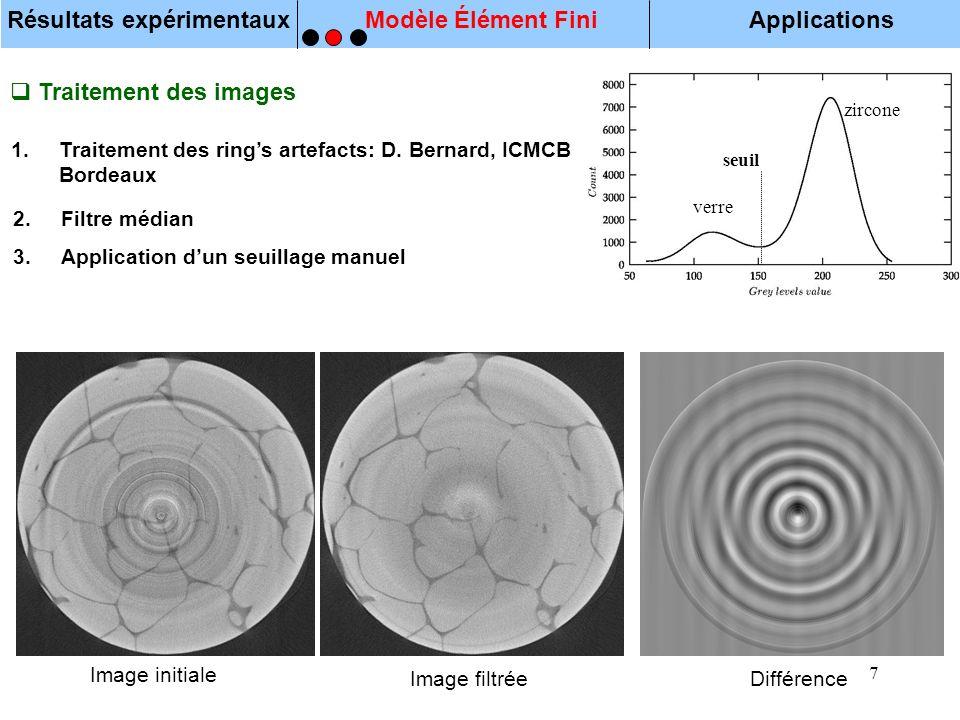 7 Traitement des images 1.Traitement des rings artefacts: D. Bernard, ICMCB Bordeaux Image initiale Image filtréeDifférence Résultats expérimentauxMod