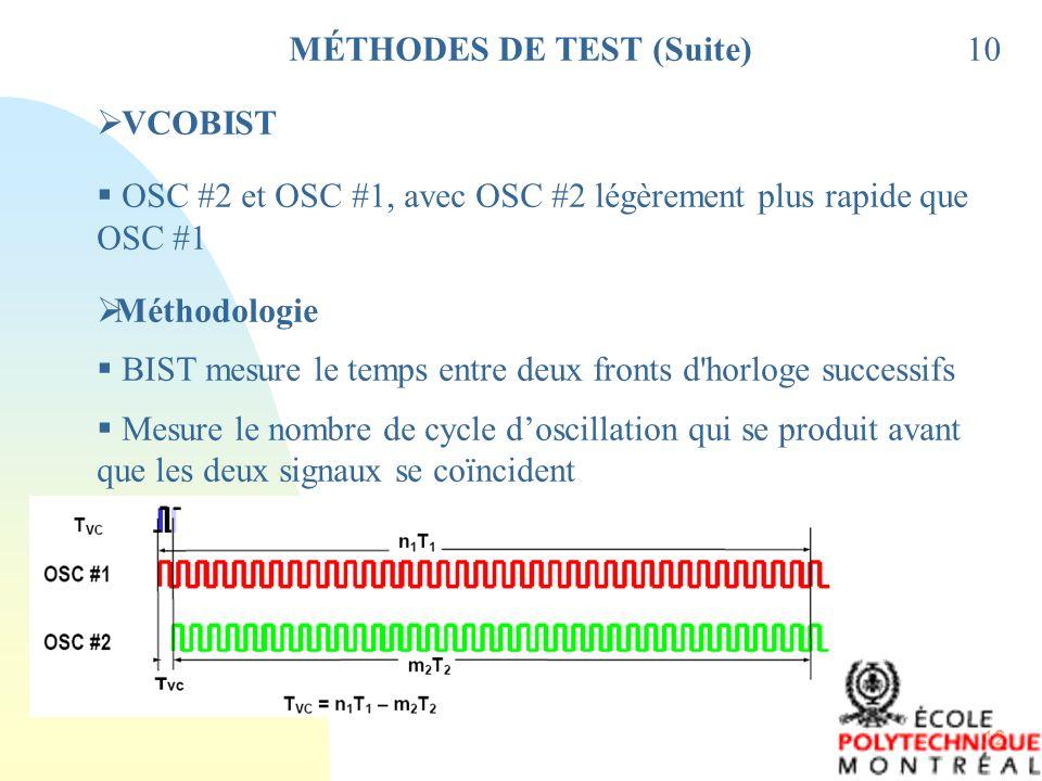 12 10 VCOBIST OSC #2 et OSC #1, avec OSC #2 légèrement plus rapide que OSC #1 Méthodologie BIST mesure le temps entre deux fronts d'horloge successifs