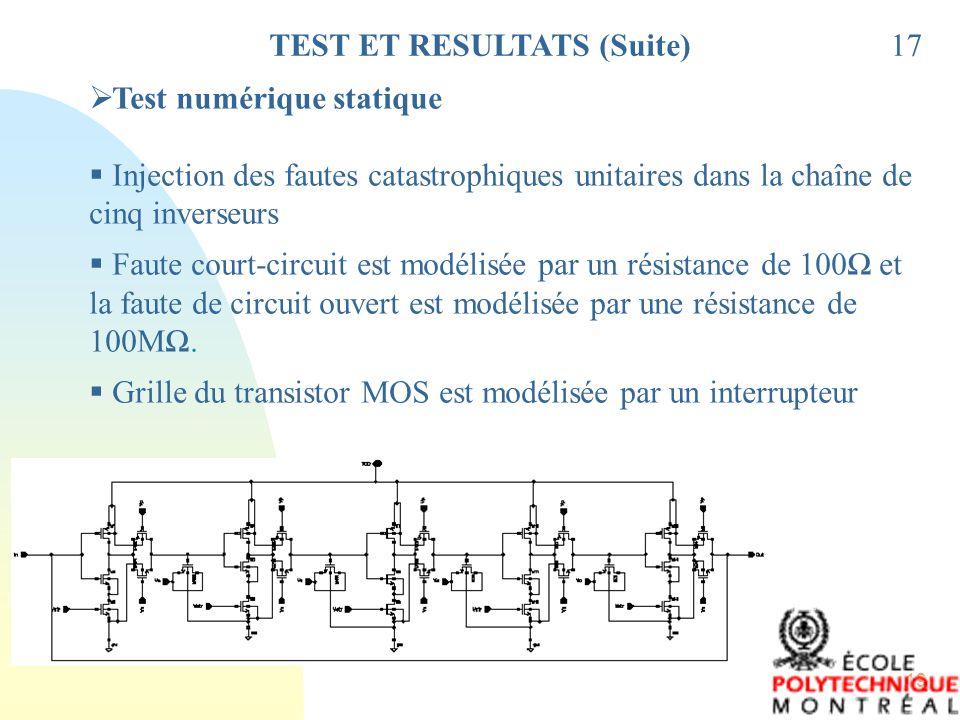 19 TEST ET RESULTATS (Suite)17 Test numérique statique Injection des fautes catastrophiques unitaires dans la chaîne de cinq inverseurs Faute court-ci