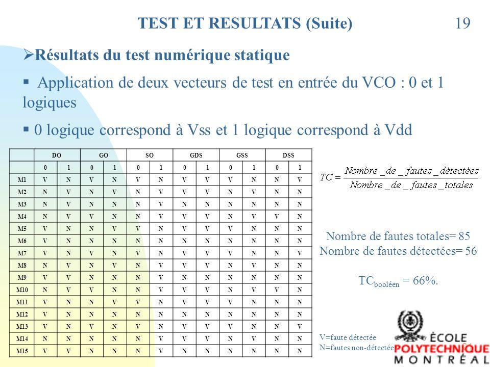 21 TEST ET RESULTATS (Suite)19 Résultats du test numérique statique Application de deux vecteurs de test en entrée du VCO : 0 et 1 logiques 0 logique