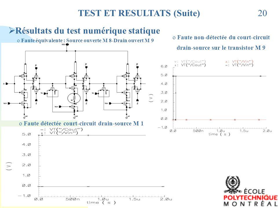 22 TEST ET RESULTATS (Suite) Résultats du test numérique statique 20 o Faute équivalente : Source ouverte M 8-Drain ouvert M 9 o Faute détectée court-